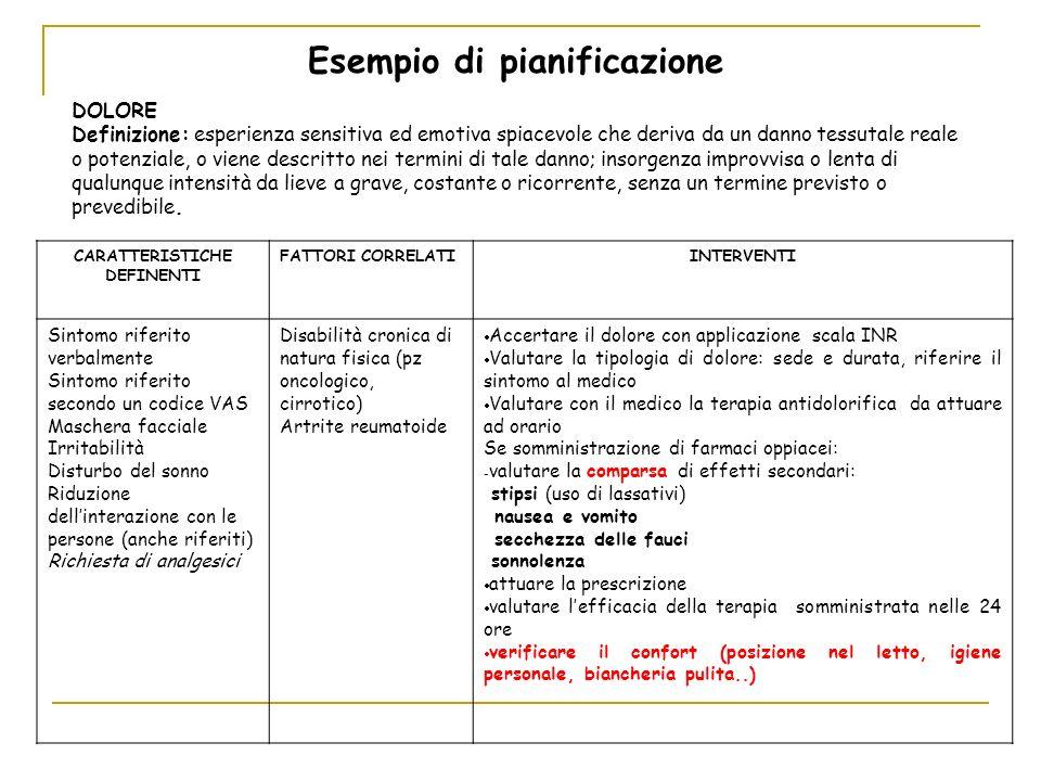 Esempio di pianificazione CARATTERISTICHE DEFINENTI