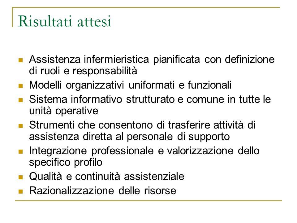 Risultati attesi Assistenza infermieristica pianificata con definizione di ruoli e responsabilità. Modelli organizzativi uniformati e funzionali.