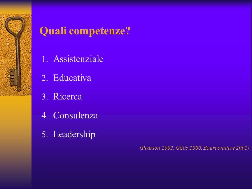 Quali competenze Assistenziale Educativa Ricerca Consulenza