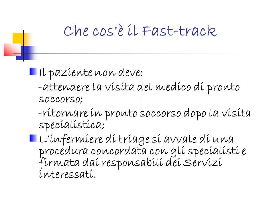 Che cos è il Fast-track Il paziente non deve:
