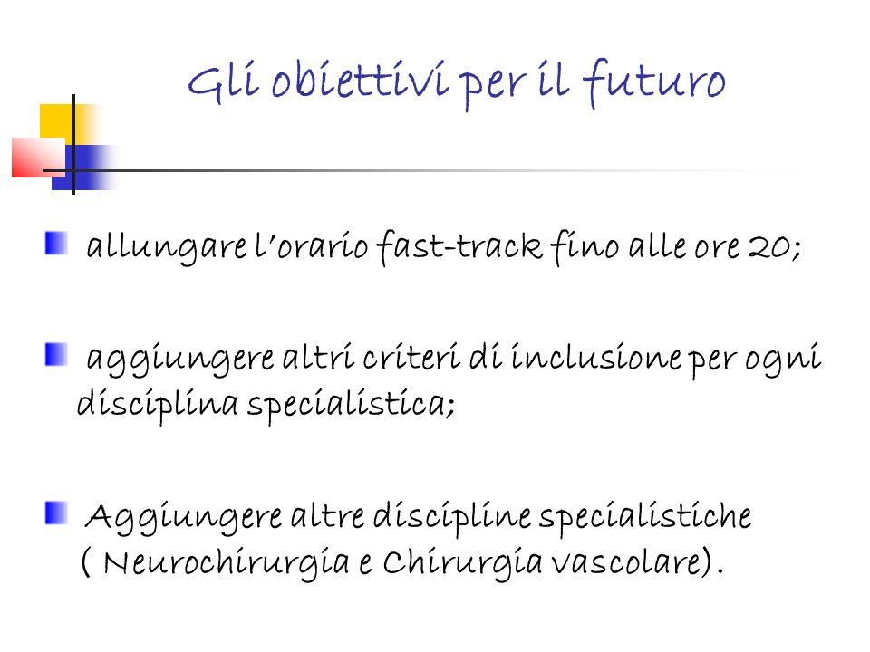 Gli obiettivi per il futuro