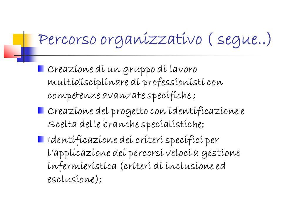 Percorso organizzativo ( segue..)