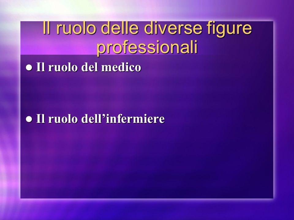 Il ruolo delle diverse figure professionali