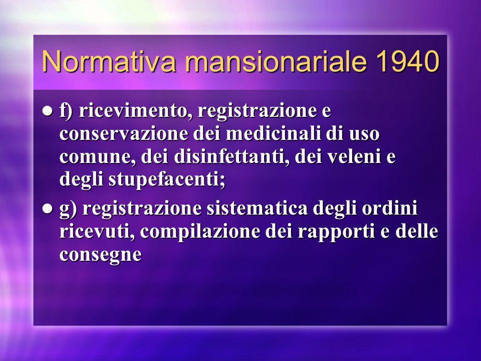 Normativa mansionariale 1940