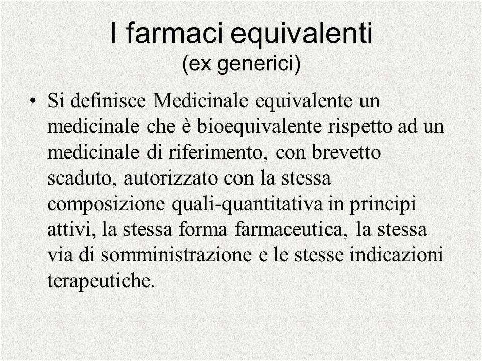 I farmaci equivalenti (ex generici)
