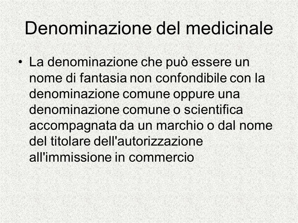 Denominazione del medicinale