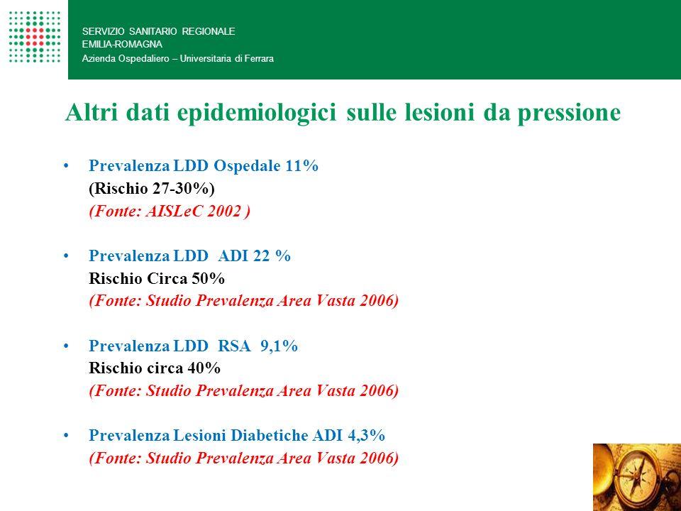 Altri dati epidemiologici sulle lesioni da pressione