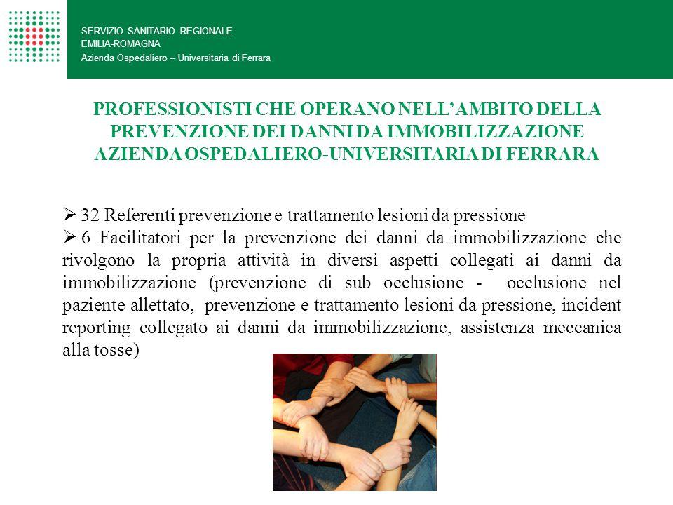 AZIENDA OSPEDALIERO-UNIVERSITARIA DI FERRARA