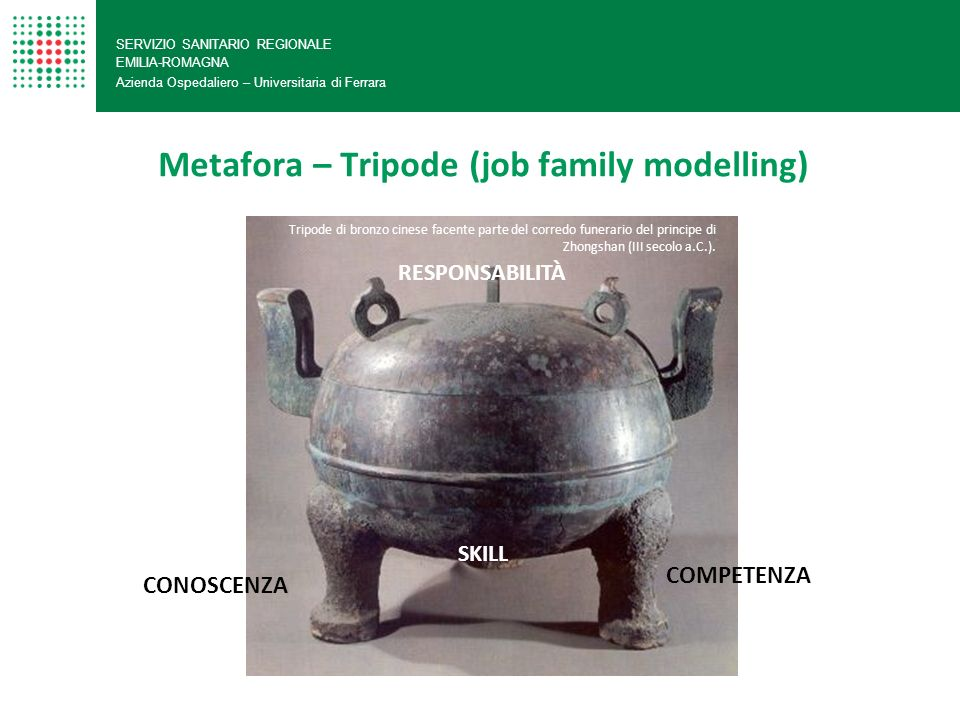 Metafora – Tripode (job family modelling)