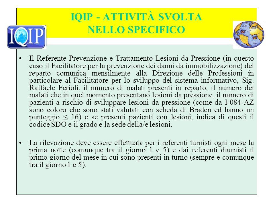 IQIP - ATTIVITÀ SVOLTA NELLO SPECIFICO
