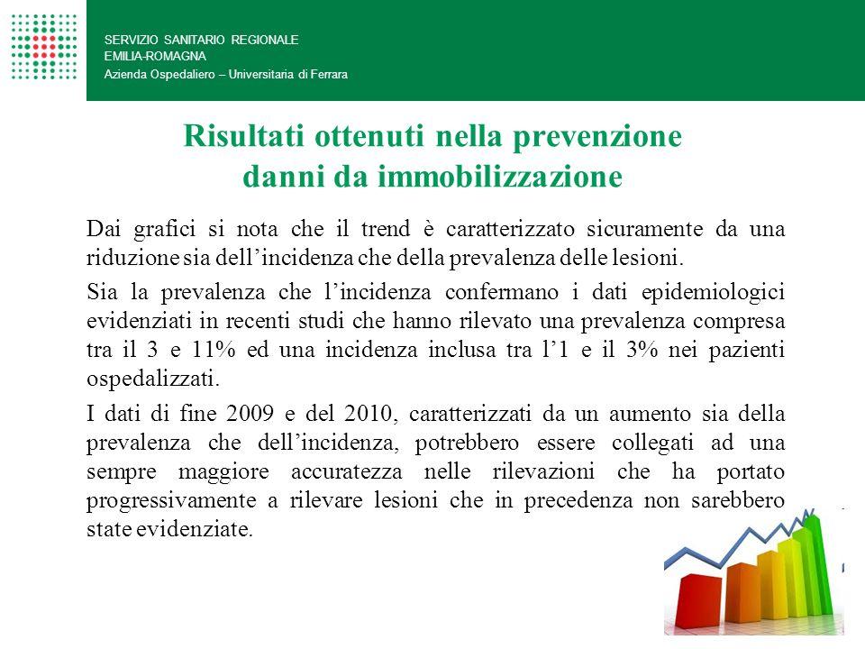 Risultati ottenuti nella prevenzione danni da immobilizzazione
