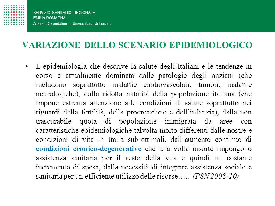 VARIAZIONE DELLO SCENARIO EPIDEMIOLOGICO