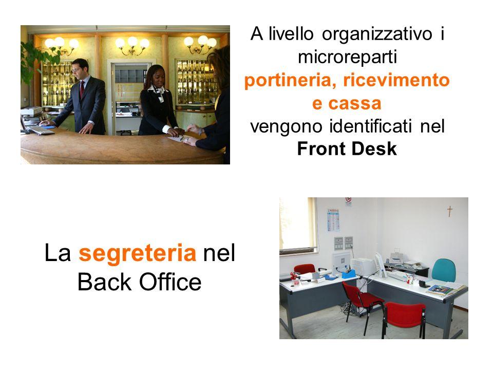La segreteria nel Back Office