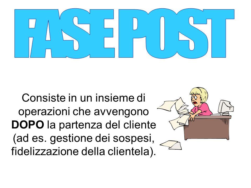 FASE POST