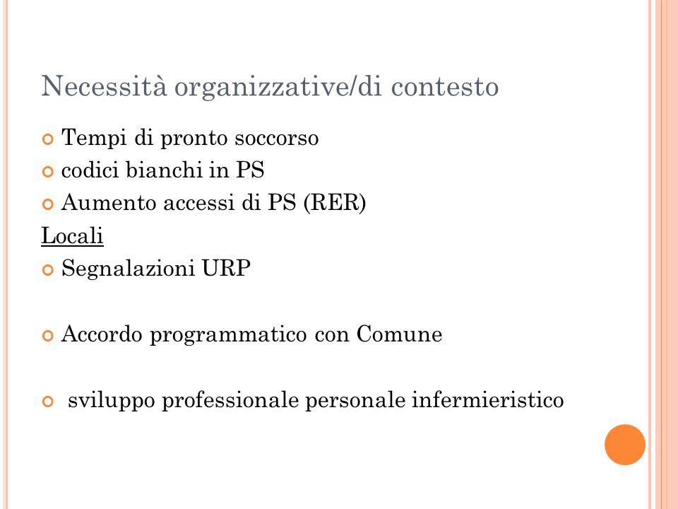 Necessità organizzative/di contesto