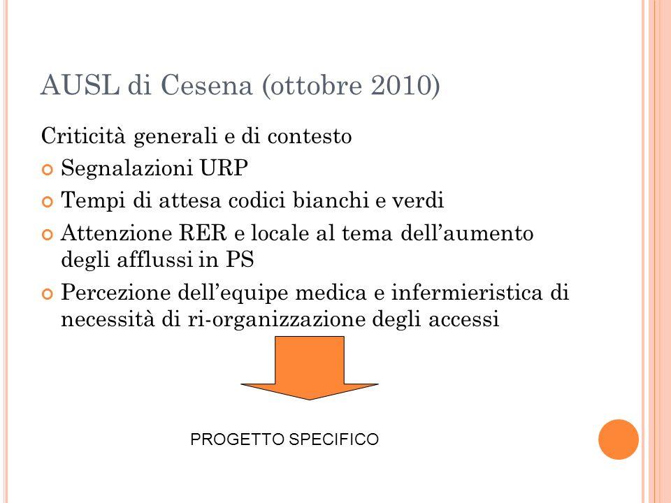 AUSL di Cesena (ottobre 2010)