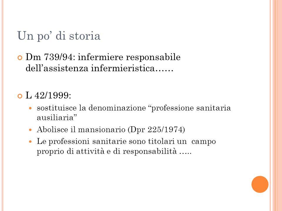 Un po' di storia Dm 739/94: infermiere responsabile dell'assistenza infermieristica…… L 42/1999: