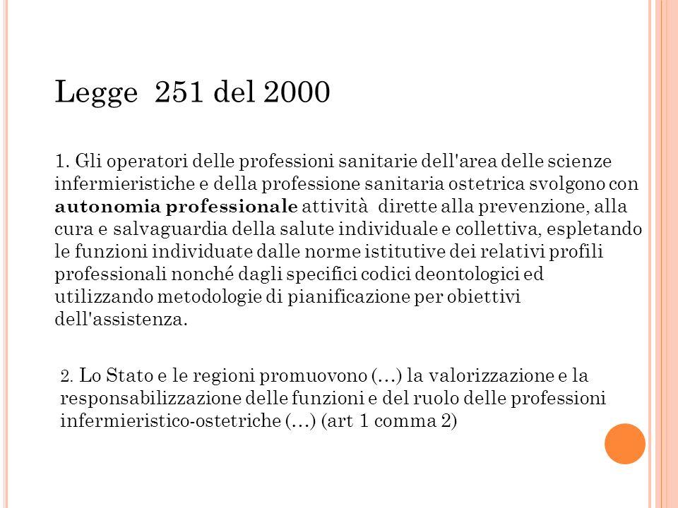 Legge 251 del 2000