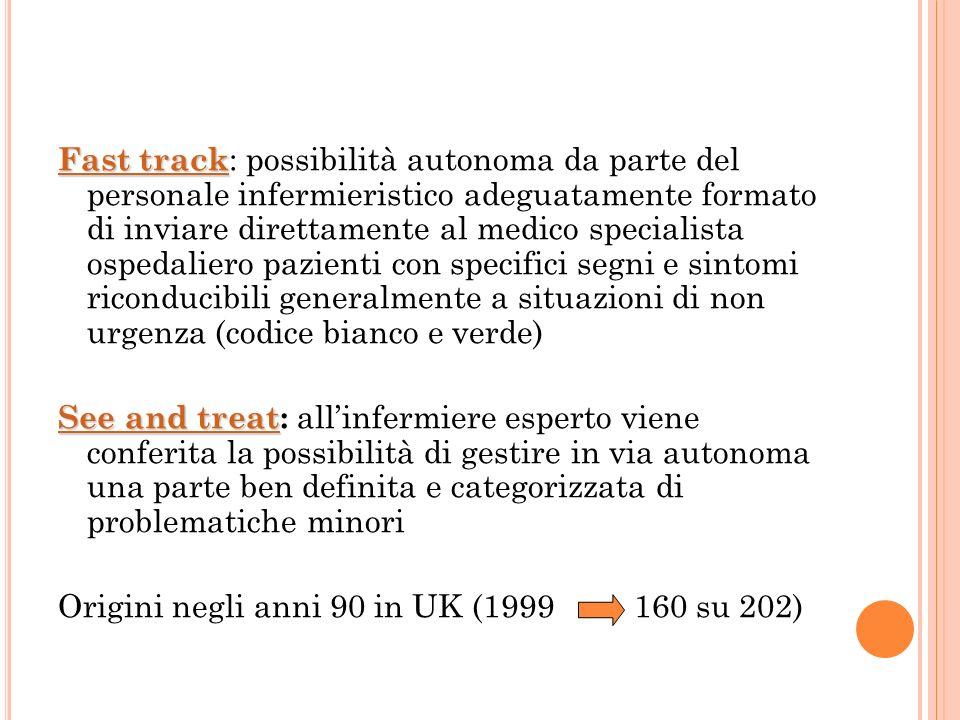 Fast track: possibilità autonoma da parte del personale infermieristico adeguatamente formato di inviare direttamente al medico specialista ospedaliero pazienti con specifici segni e sintomi riconducibili generalmente a situazioni di non urgenza (codice bianco e verde)