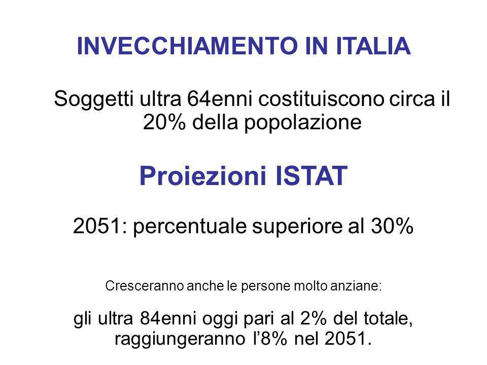 INVECCHIAMENTO IN ITALIA
