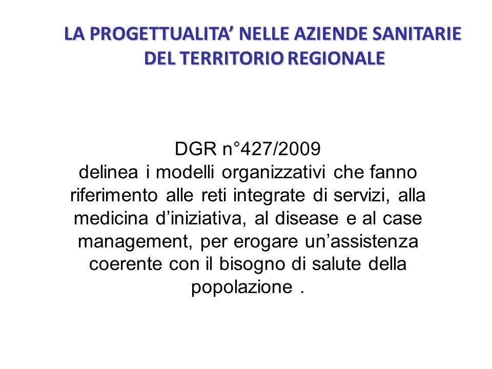 LA PROGETTUALITA' NELLE AZIENDE SANITARIE DEL TERRITORIO REGIONALE