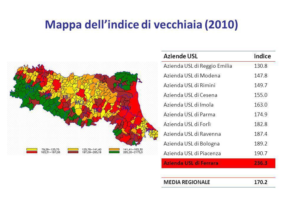 Mappa dell'indice di vecchiaia (2010)