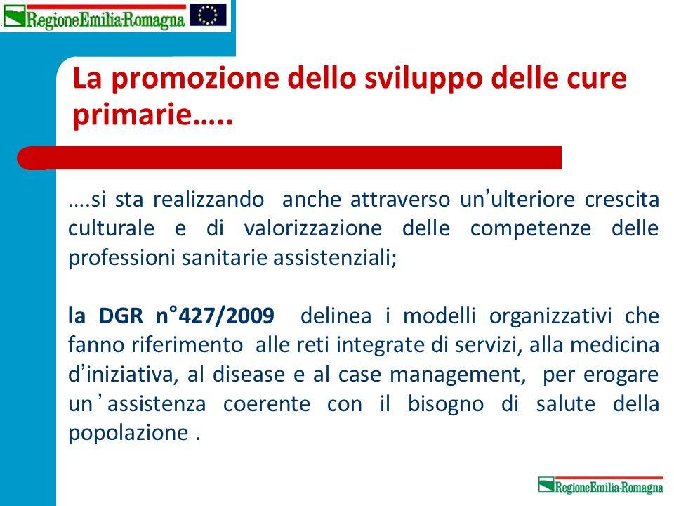 La promozione dello sviluppo delle cure primarie…..