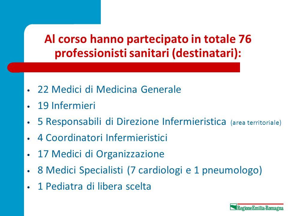 Al corso hanno partecipato in totale 76 professionisti sanitari (destinatari):