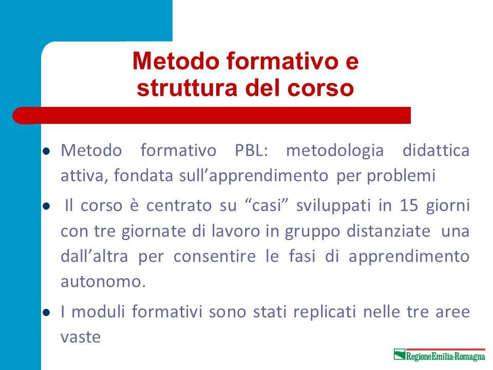 Metodo formativo e struttura del corso