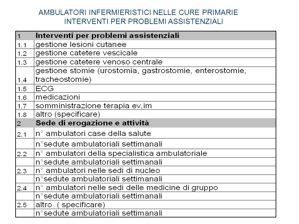 AMBULATORI INFERMIERISTICI NELLE CURE PRIMARIE