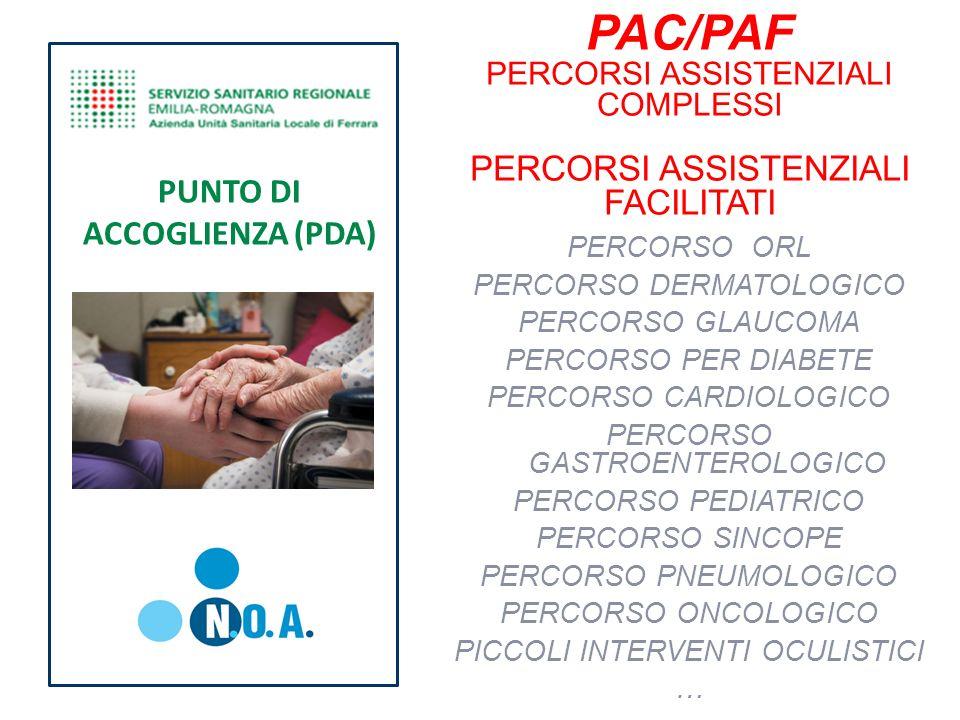 PAC/PAF PERCORSI ASSISTENZIALI COMPLESSI