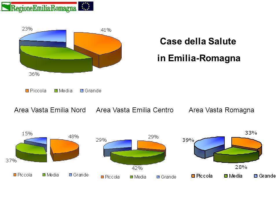 Case della Salute in Emilia-Romagna