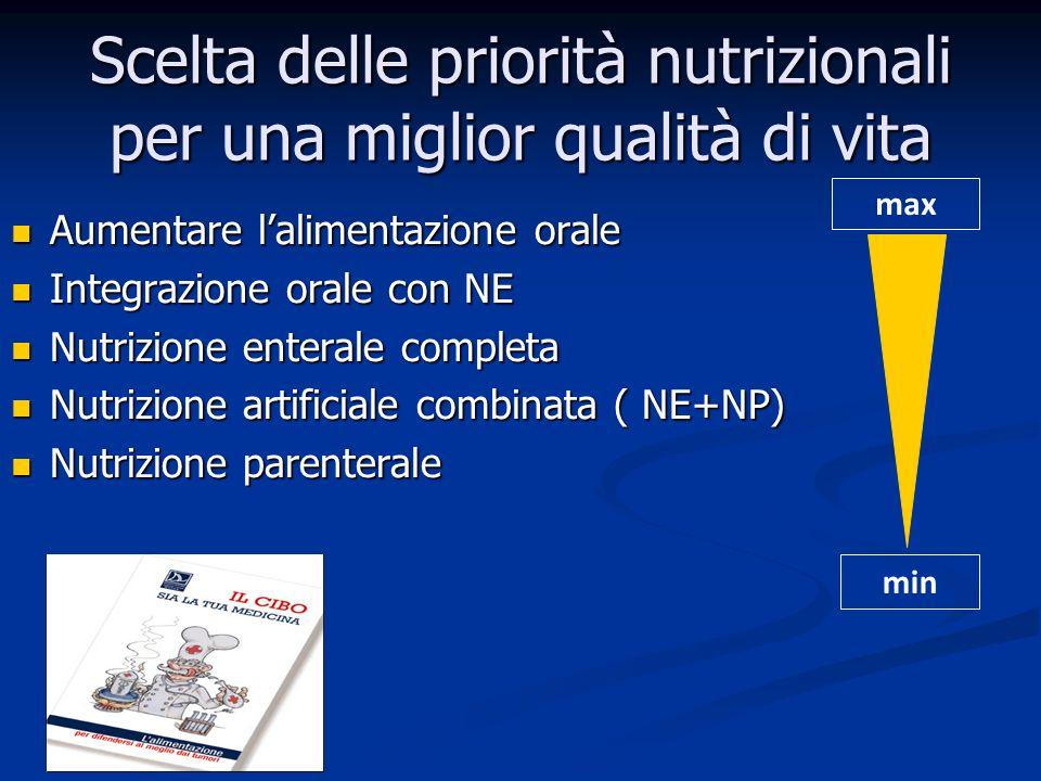 Scelta delle priorità nutrizionali per una miglior qualità di vita