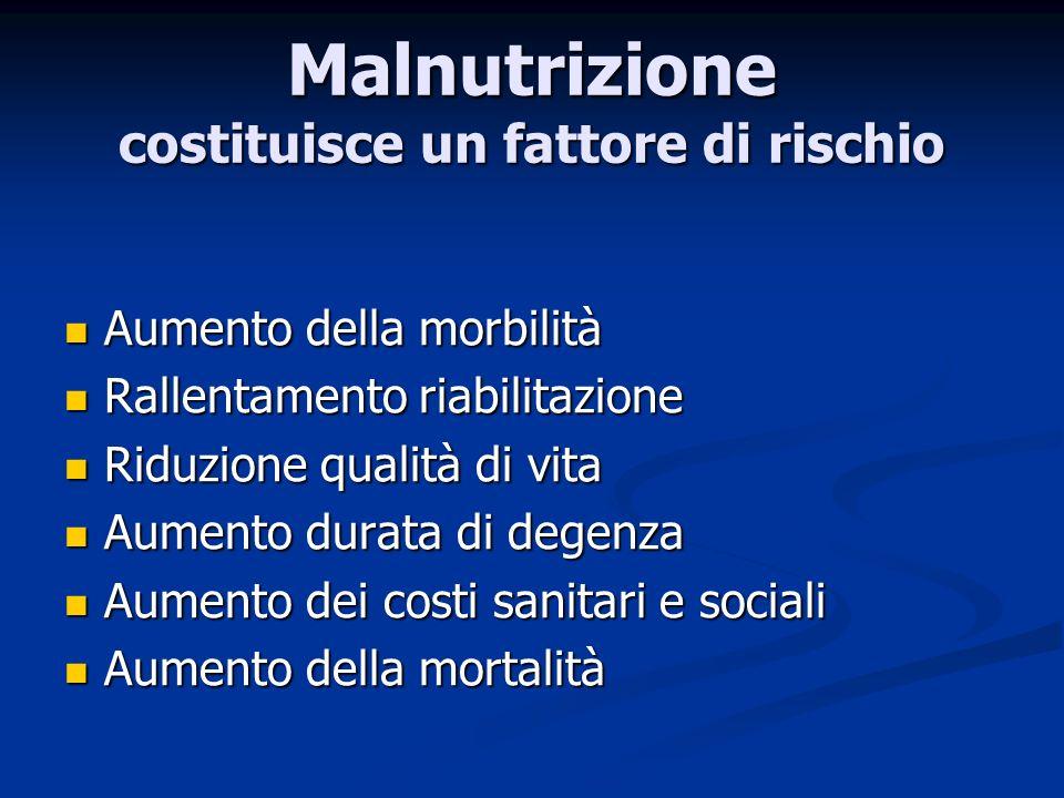 Malnutrizione costituisce un fattore di rischio