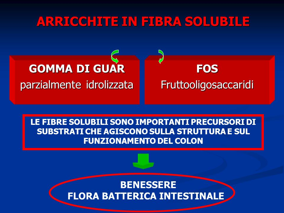 ARRICCHITE IN FIBRA SOLUBILE