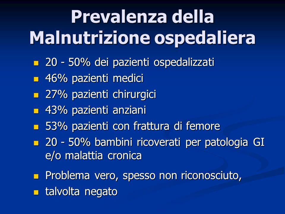 Prevalenza della Malnutrizione ospedaliera