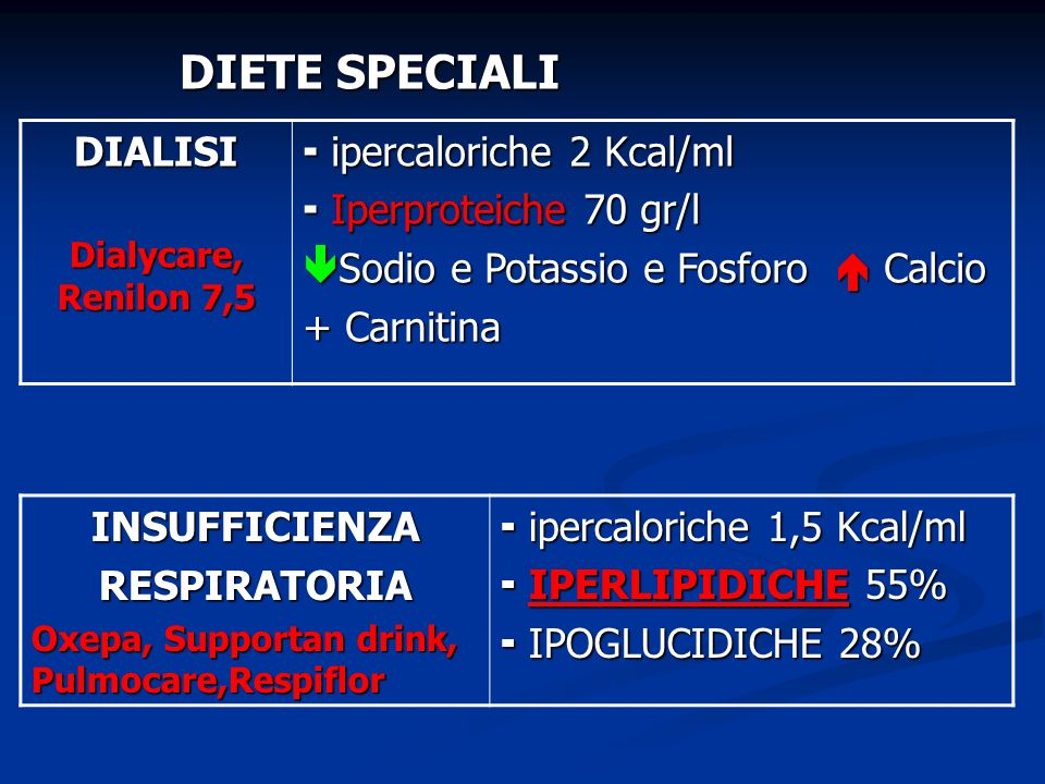DIETE SPECIALI DIALISI  ipercaloriche 2 Kcal/ml