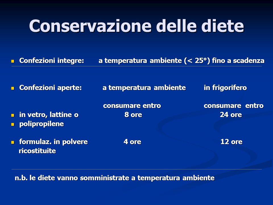 Conservazione delle diete