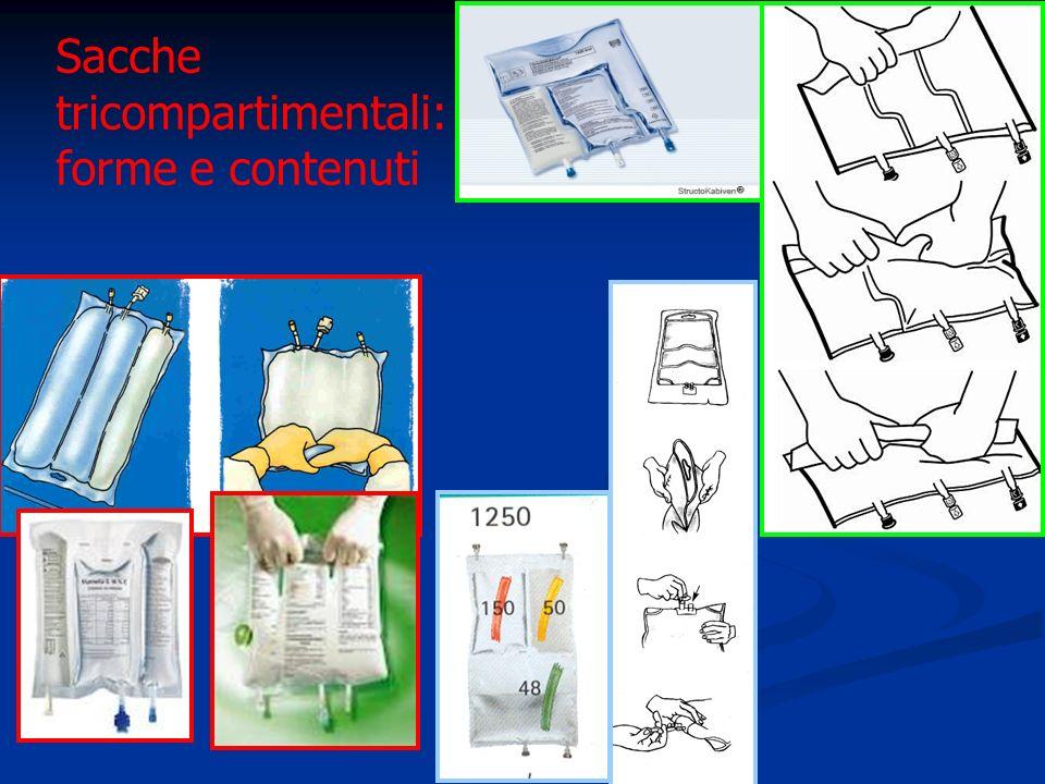 Sacche tricompartimentali: forme e contenuti