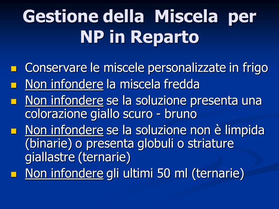 Gestione della Miscela per NP in Reparto
