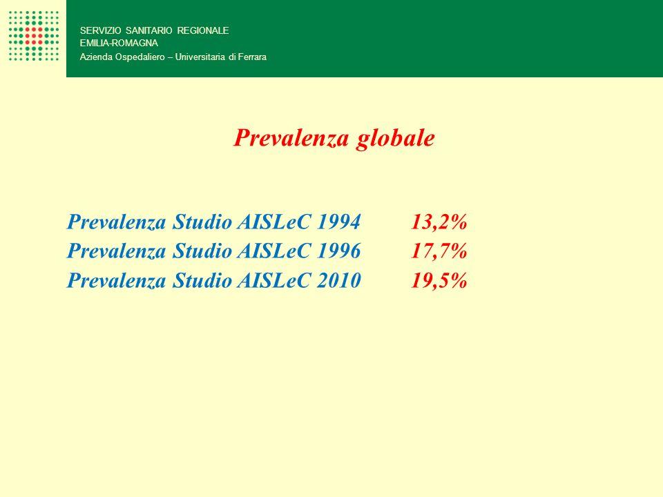 Prevalenza globale Prevalenza Studio AISLeC 1994 13,2%