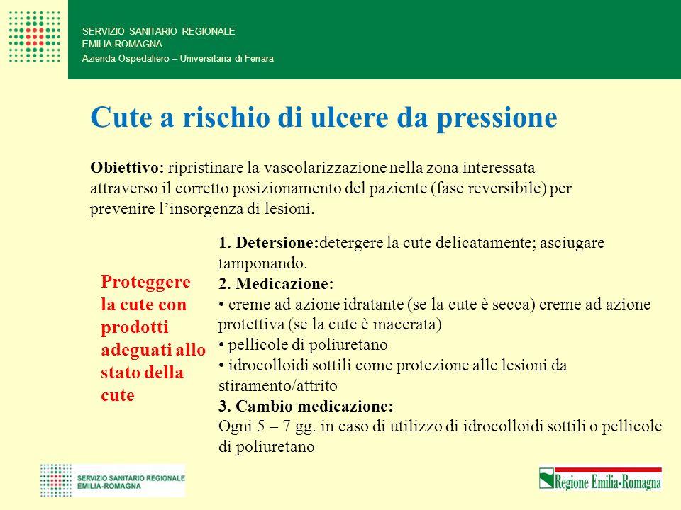 Cute a rischio di ulcere da pressione