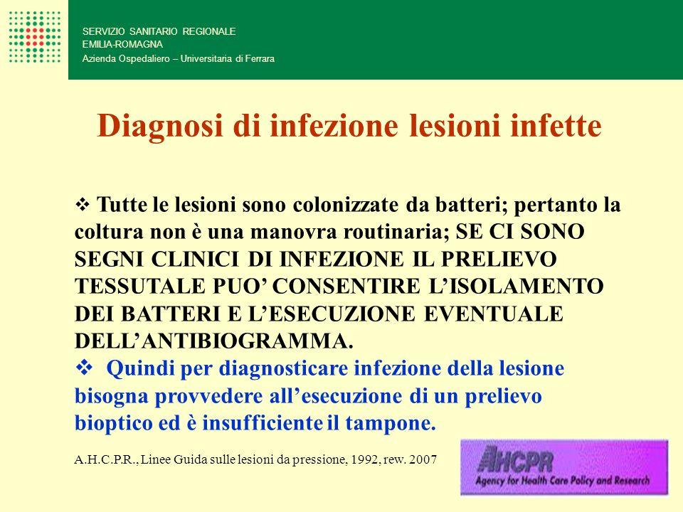Diagnosi di infezione lesioni infette