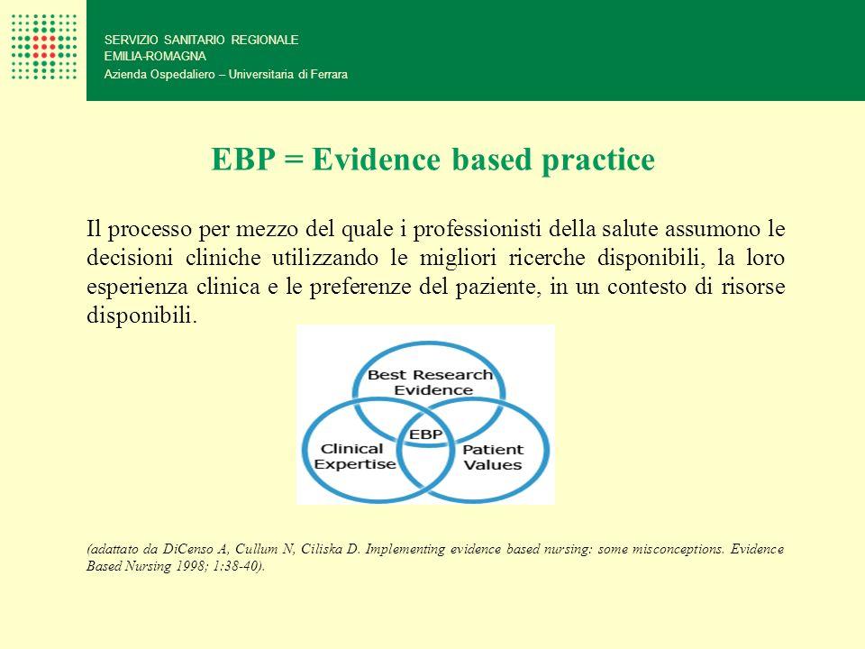 EBP = Evidence based practice