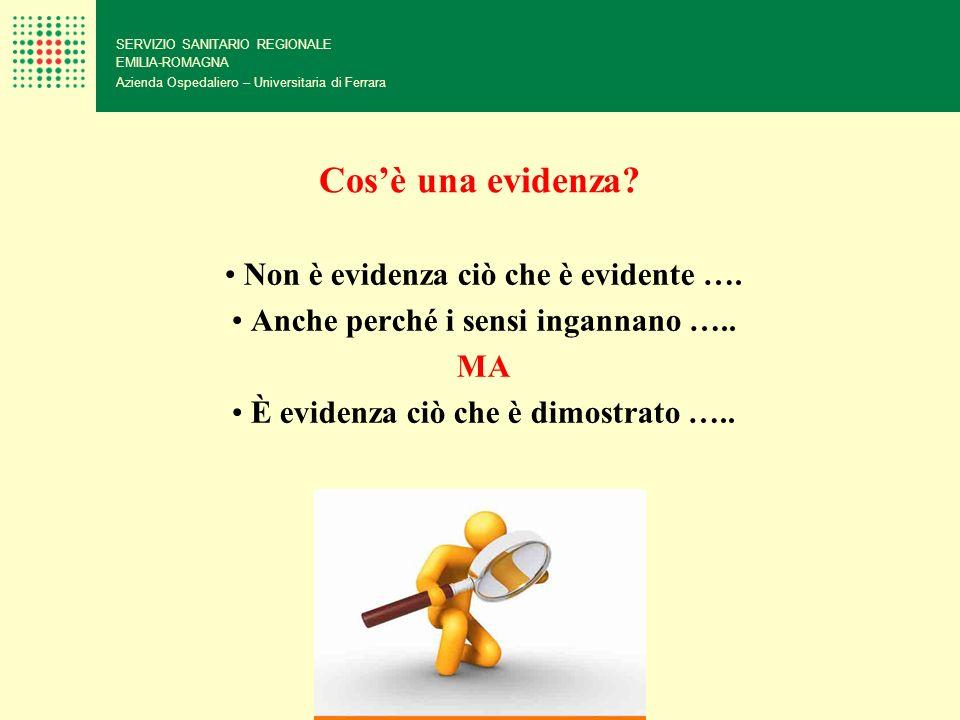 Cos'è una evidenza Non è evidenza ciò che è evidente ….
