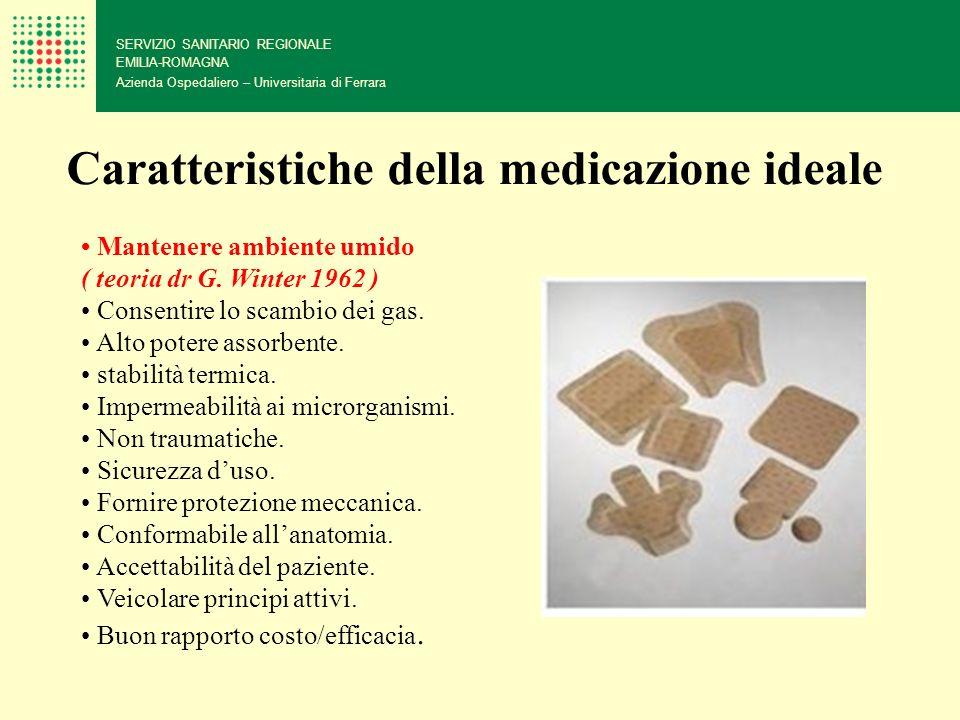 Caratteristiche della medicazione ideale