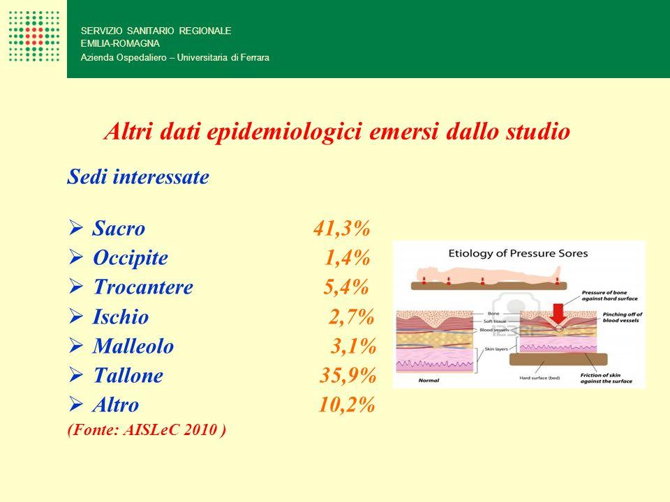 Altri dati epidemiologici emersi dallo studio