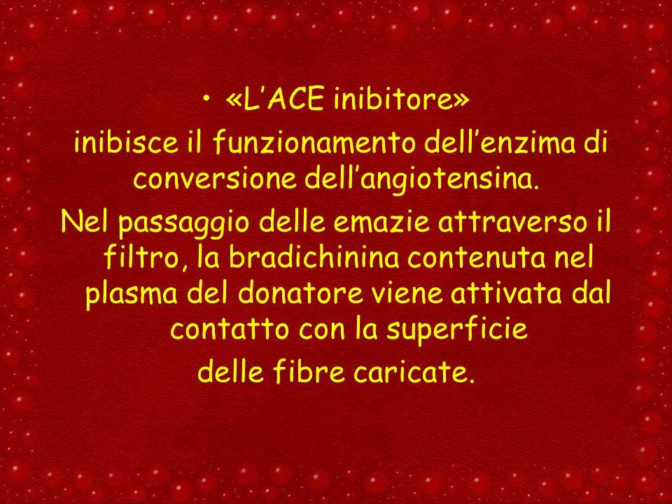«L'ACE inibitore» inibisce il funzionamento dell'enzima di conversione dell'angiotensina.