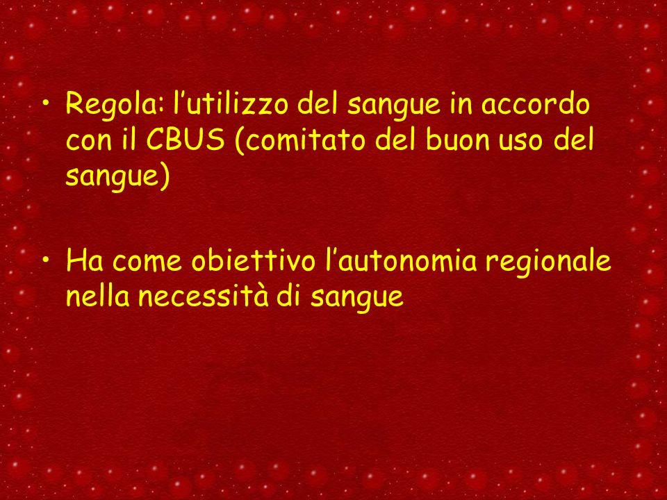 Regola: l'utilizzo del sangue in accordo con il CBUS (comitato del buon uso del sangue)