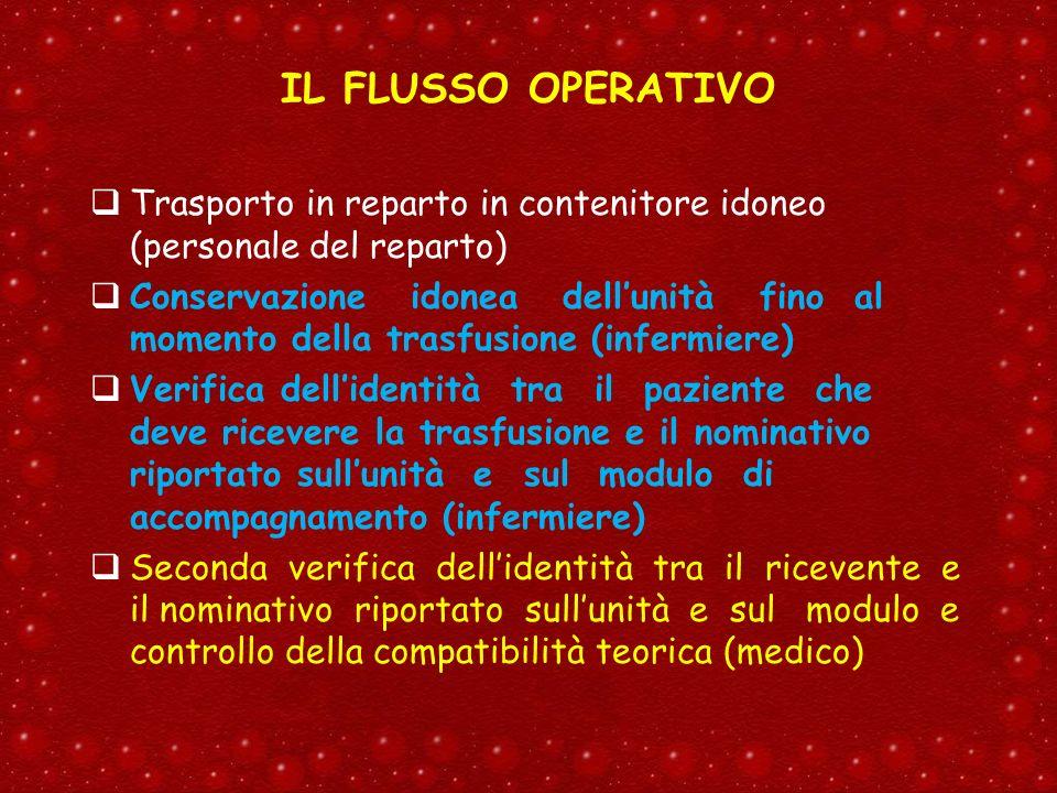 IL FLUSSO OPERATIVO Trasporto in reparto in contenitore idoneo (personale del reparto)